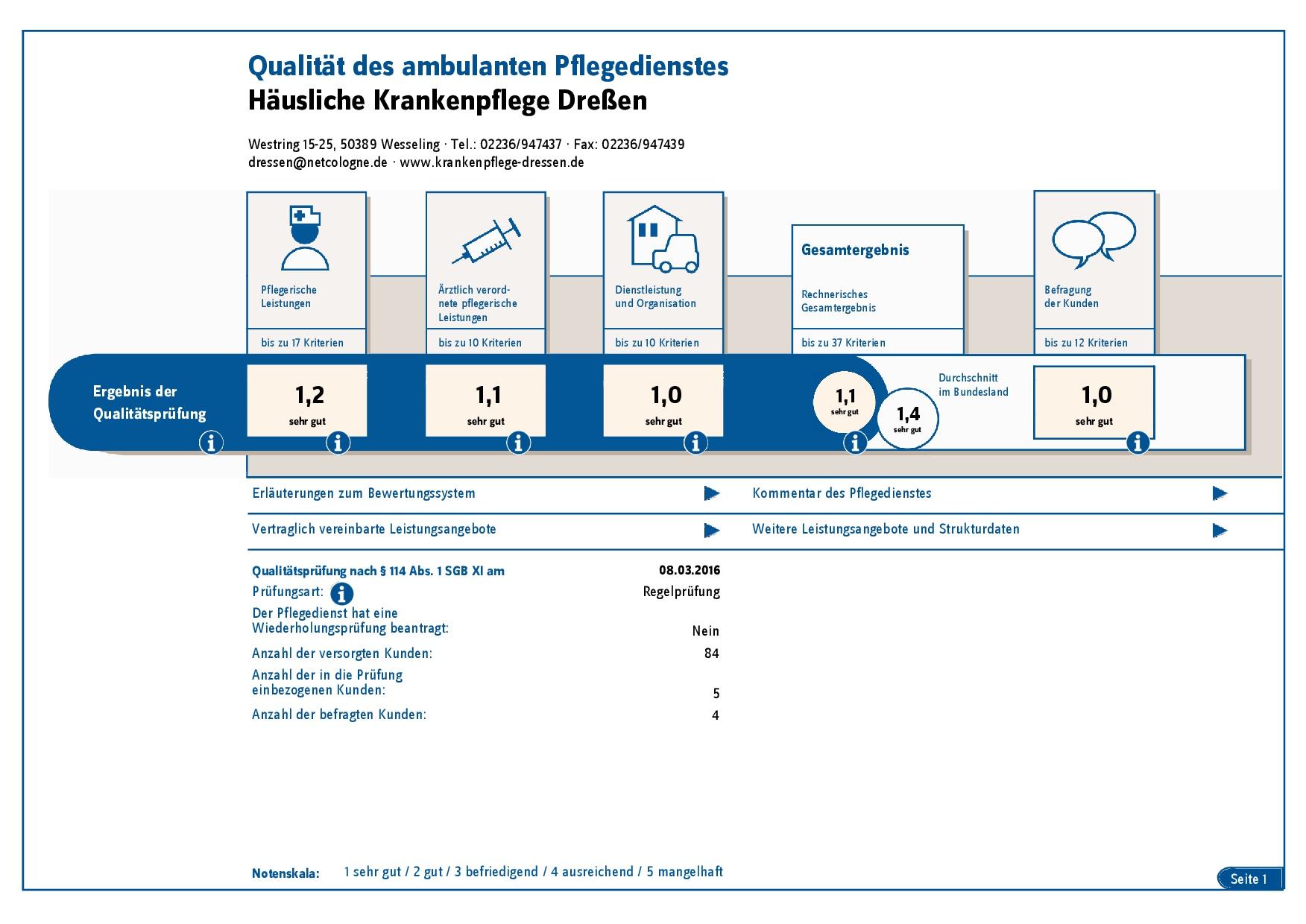 Transparentbericht 2016